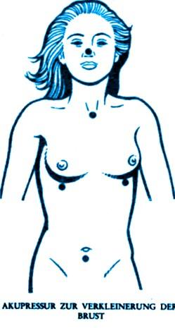 Ob man die Brust mit der Hilfe physisch vergrössern kann. Der Öbungen